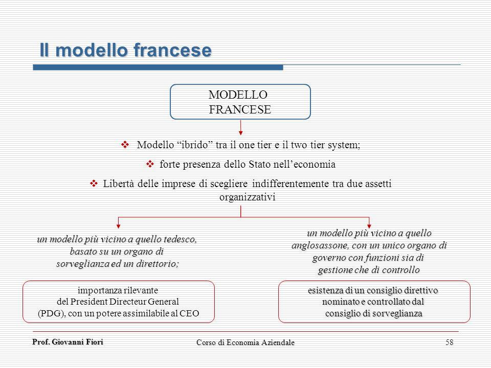 Il modello francese MODELLO FRANCESE