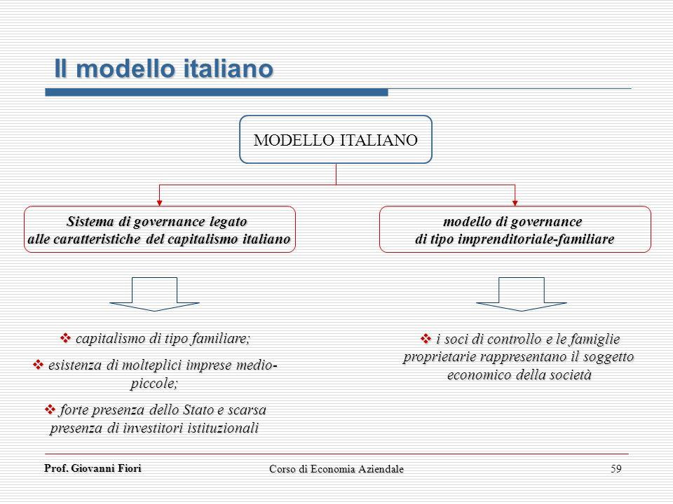 Il modello italiano MODELLO ITALIANO Sistema di governance legato