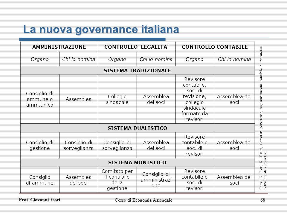 La nuova governance italiana