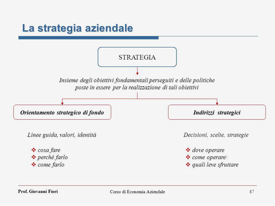 Orientamento strategico di fondo