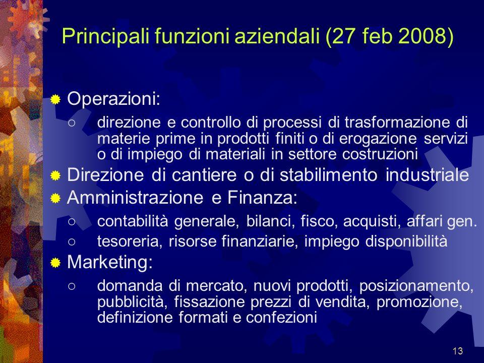 Principali funzioni aziendali (27 feb 2008)