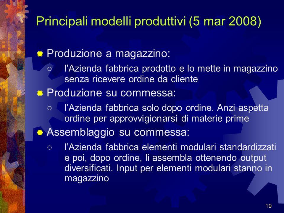 Principali modelli produttivi (5 mar 2008)