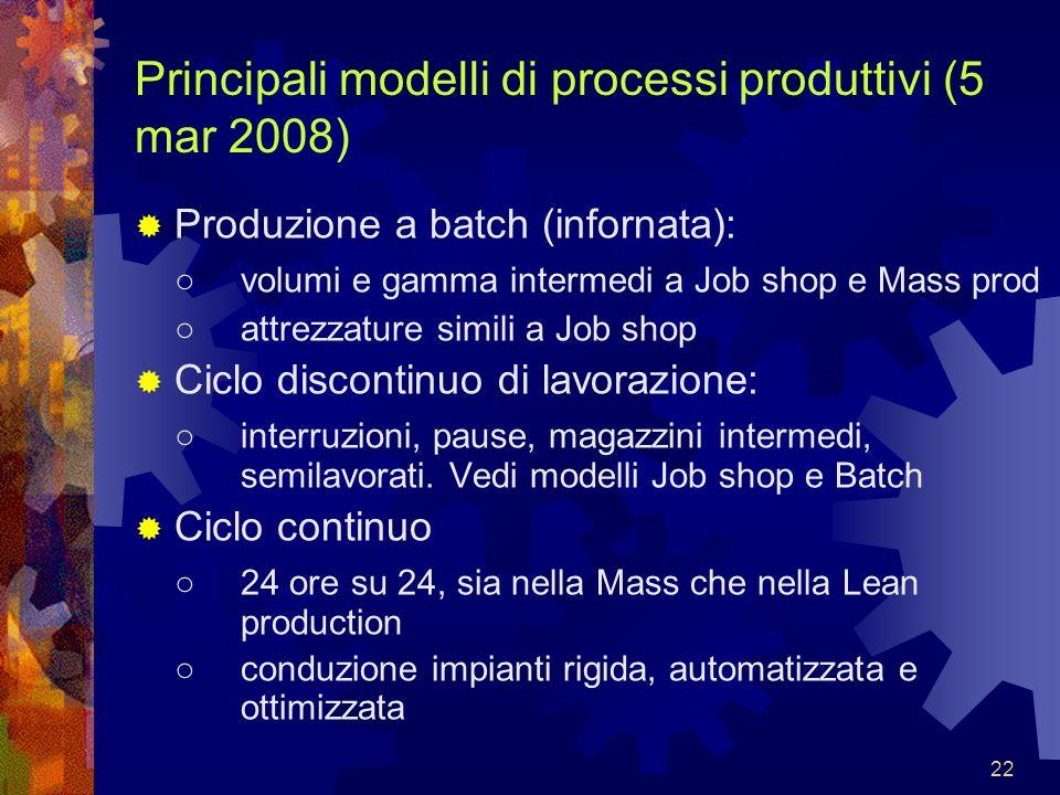 Principali modelli di processi produttivi (5 mar 2008)