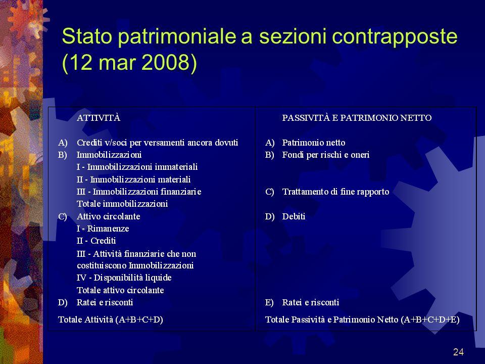 Stato patrimoniale a sezioni contrapposte (12 mar 2008)