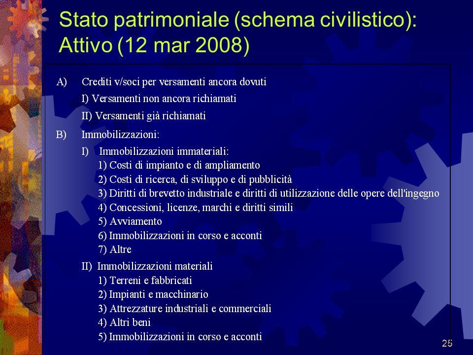 Stato patrimoniale (schema civilistico): Attivo (12 mar 2008)