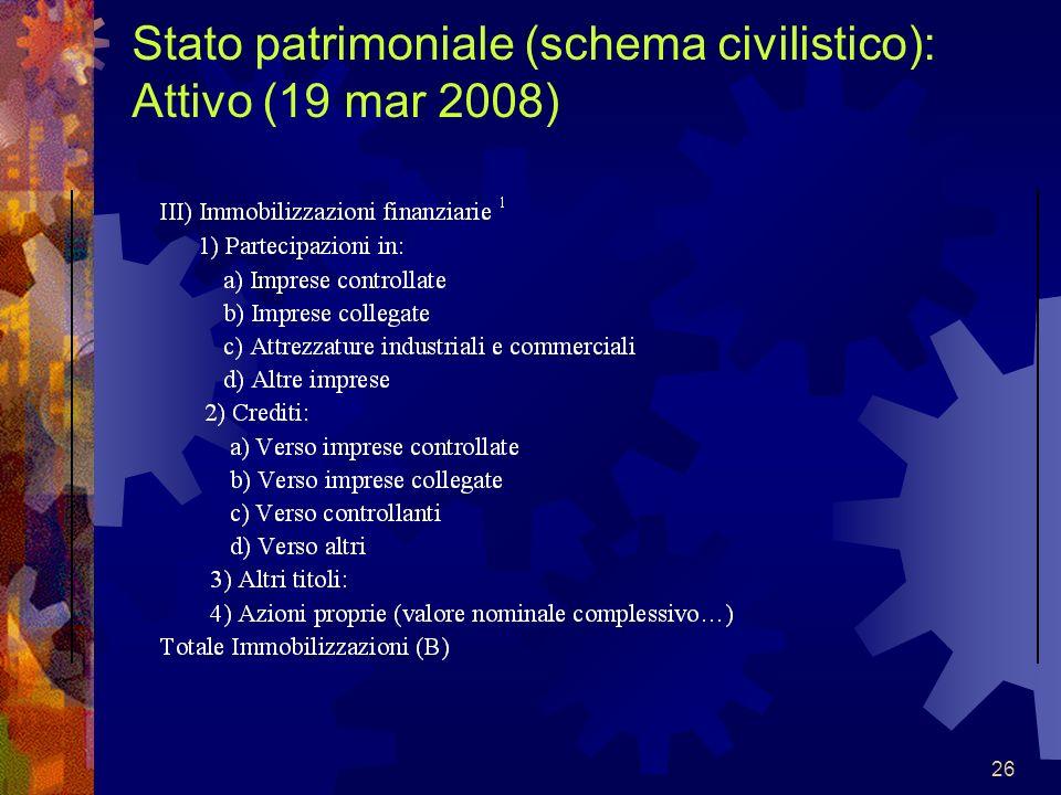 Stato patrimoniale (schema civilistico): Attivo (19 mar 2008)