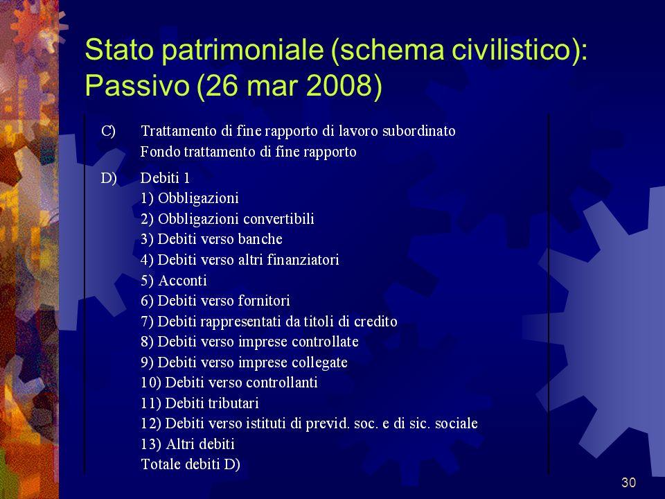 Stato patrimoniale (schema civilistico): Passivo (26 mar 2008)