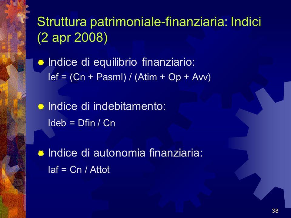 Struttura patrimoniale-finanziaria: Indici (2 apr 2008)