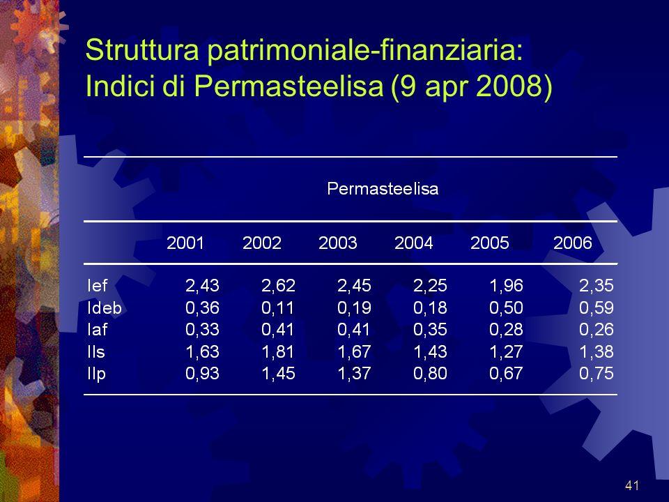 Struttura patrimoniale-finanziaria: Indici di Permasteelisa (9 apr 2008)