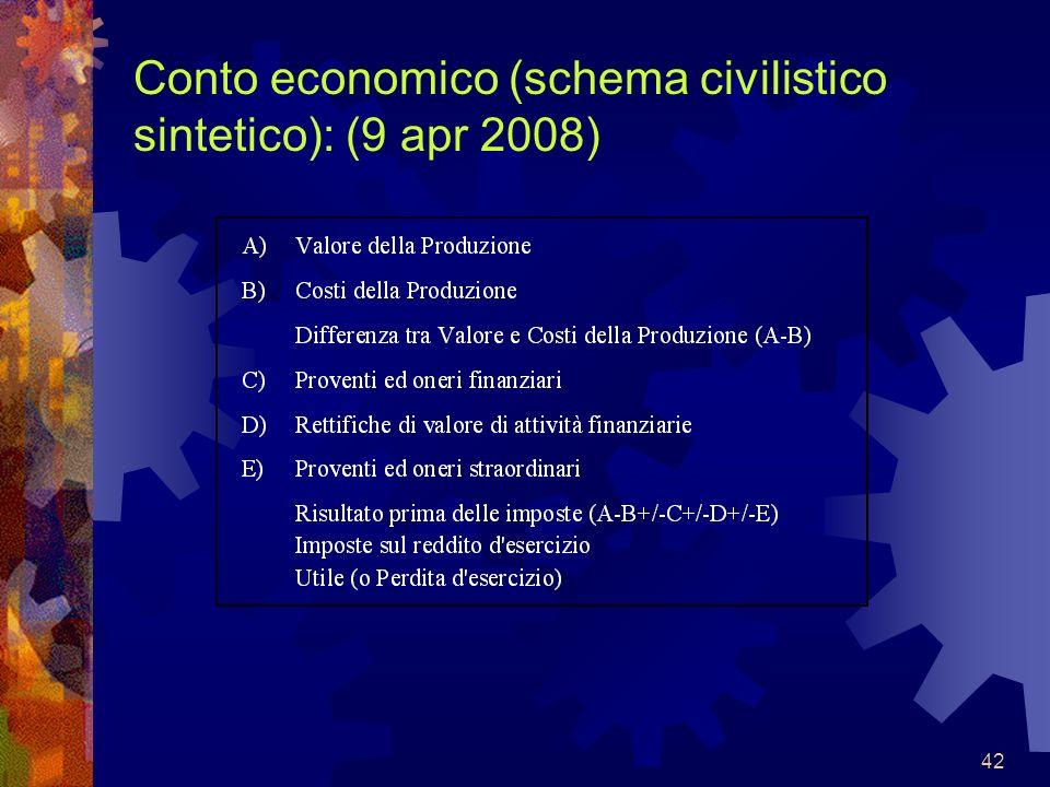 Conto economico (schema civilistico sintetico): (9 apr 2008)