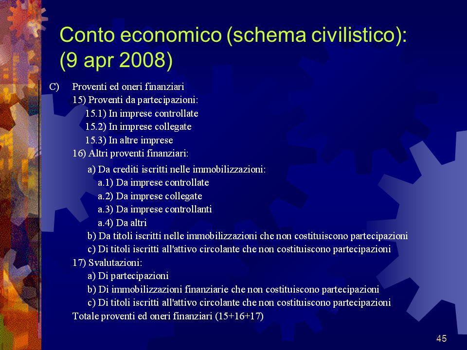 Conto economico (schema civilistico): (9 apr 2008)