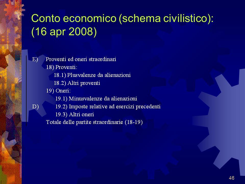 Conto economico (schema civilistico): (16 apr 2008)