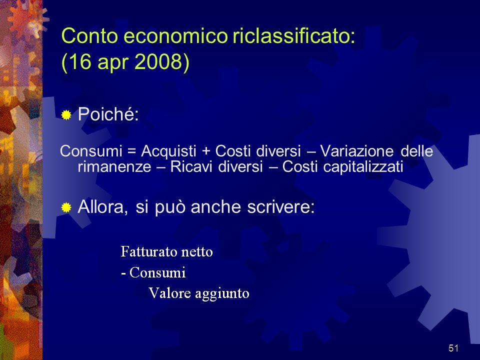 Conto economico riclassificato: (16 apr 2008)