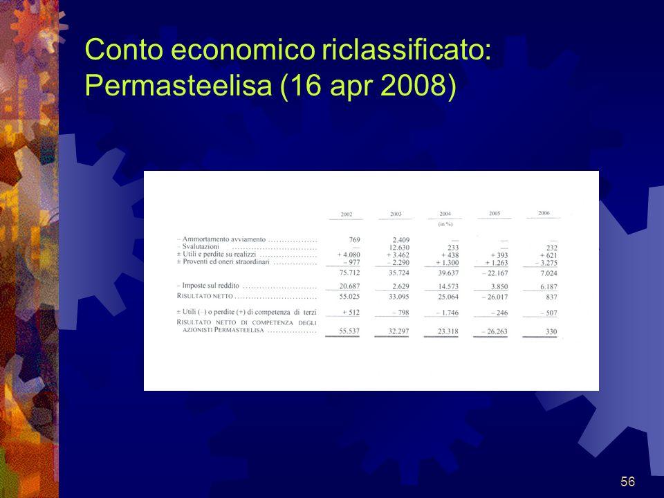 Conto economico riclassificato: Permasteelisa (16 apr 2008)