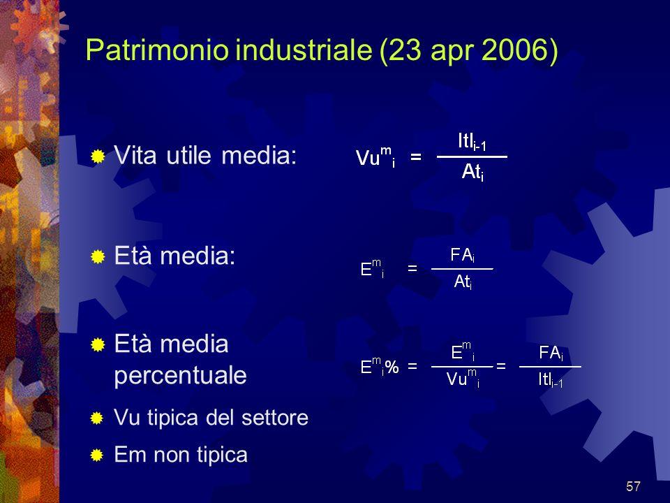 Patrimonio industriale (23 apr 2006)