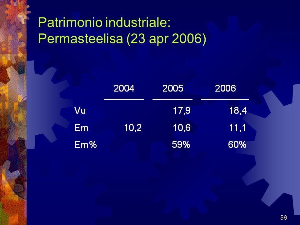 Patrimonio industriale: Permasteelisa (23 apr 2006)