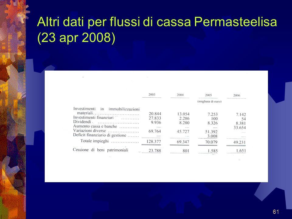 Altri dati per flussi di cassa Permasteelisa (23 apr 2008)