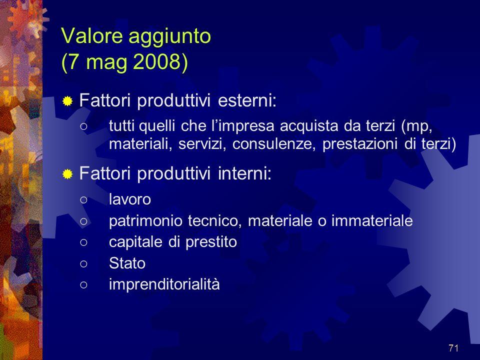 Valore aggiunto (7 mag 2008) Fattori produttivi esterni: