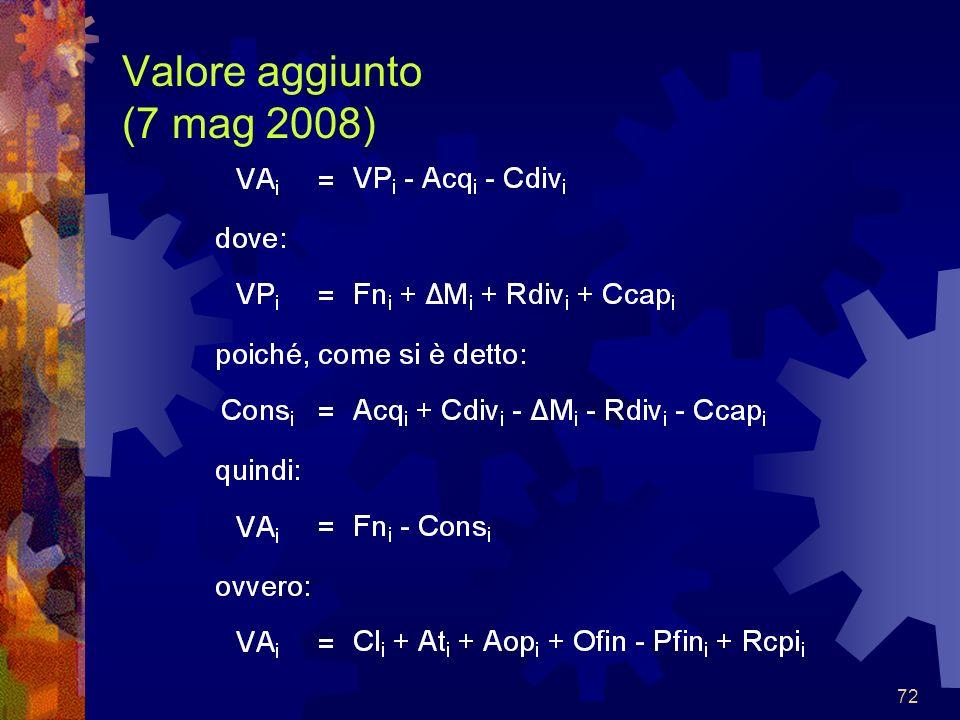 Valore aggiunto (7 mag 2008)