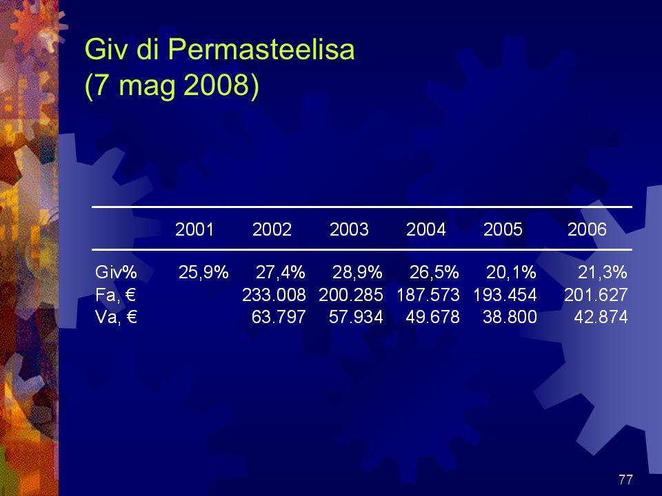 Giv di Permasteelisa (7 mag 2008)