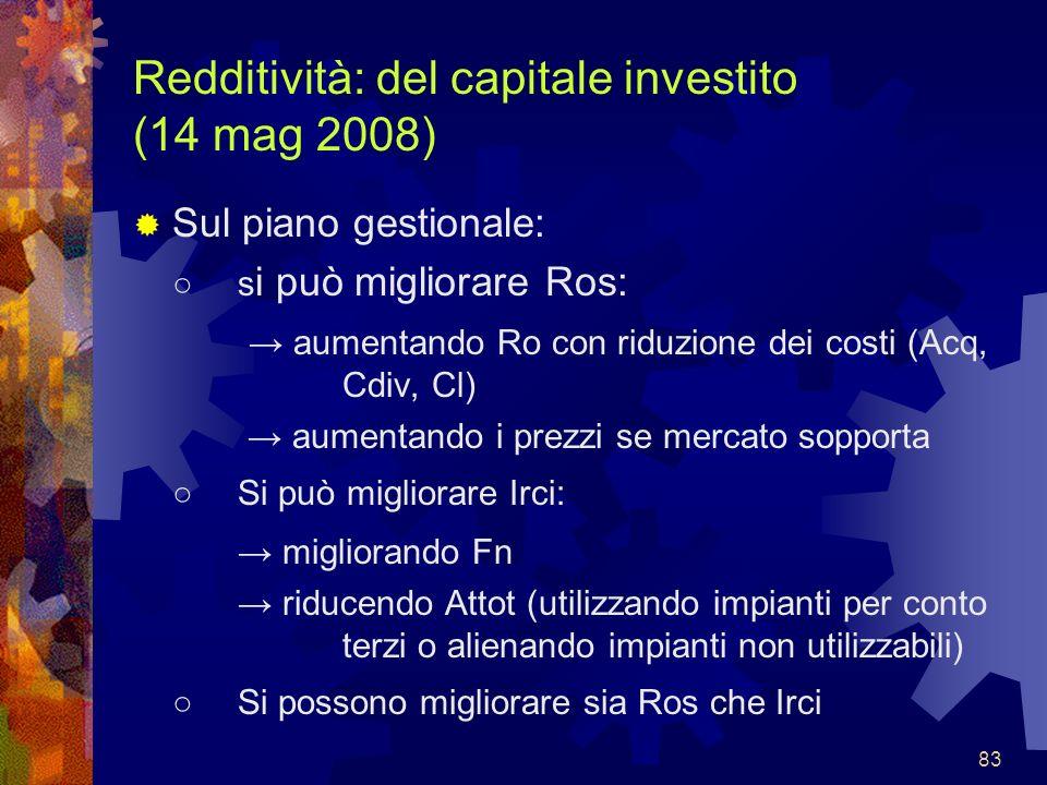 Redditività: del capitale investito (14 mag 2008)