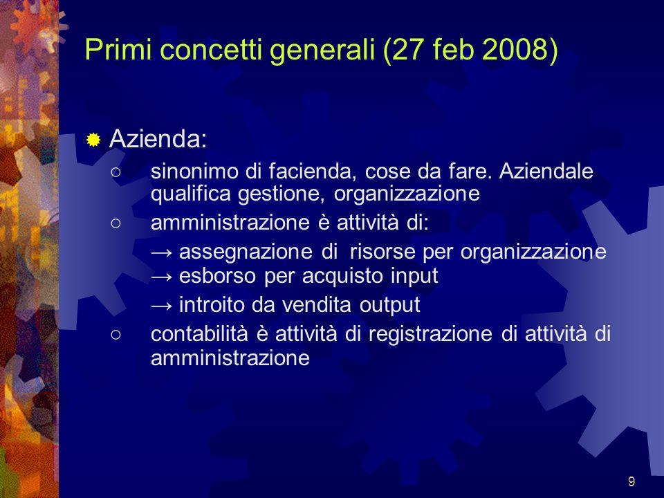 Primi concetti generali (27 feb 2008)