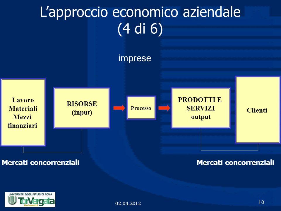 L'approccio economico aziendale (4 di 6)