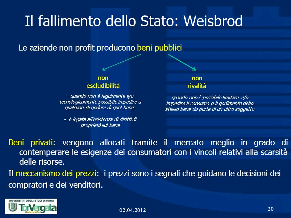 Il fallimento dello Stato: Weisbrod