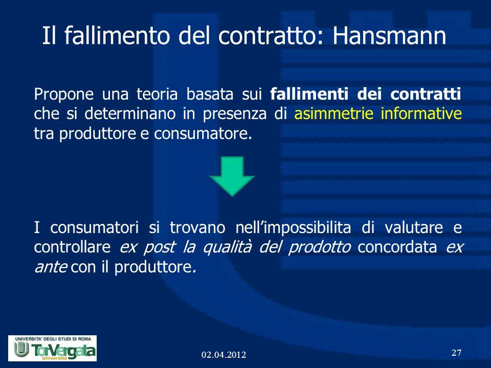 Il fallimento del contratto: Hansmann