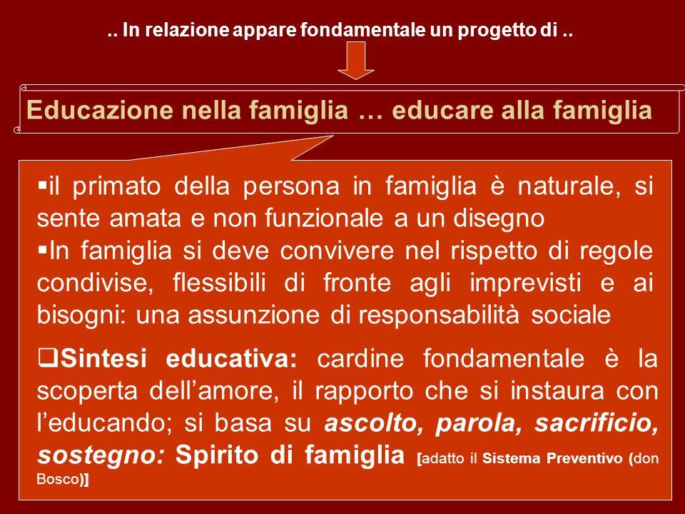 Educazione nella famiglia … educare alla famiglia