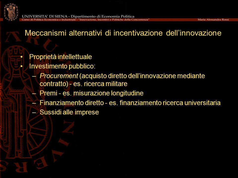 Meccanismi alternativi di incentivazione dell'innovazione