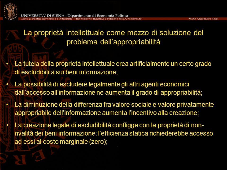 La proprietà intellettuale come mezzo di soluzione del problema dell'appropriabilità