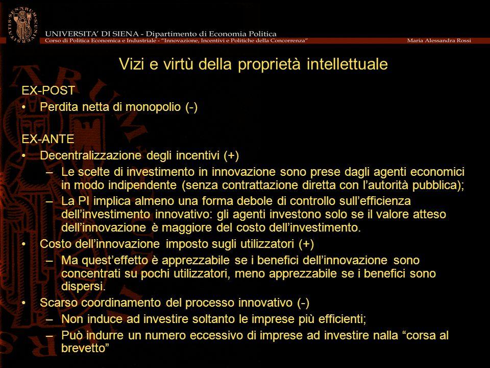 Vizi e virtù della proprietà intellettuale