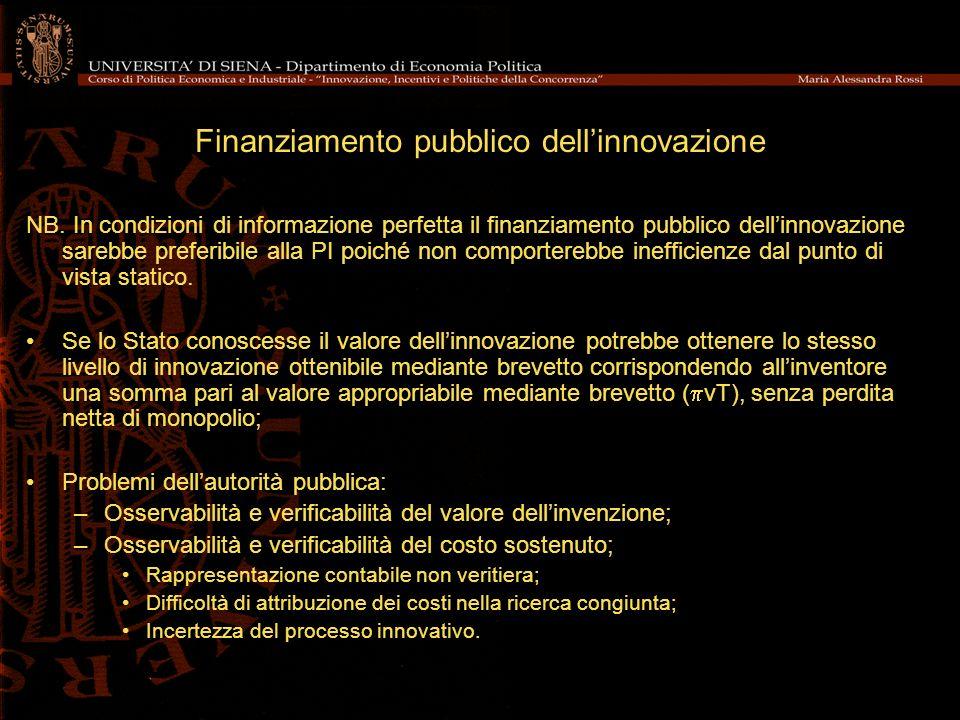Finanziamento pubblico dell'innovazione