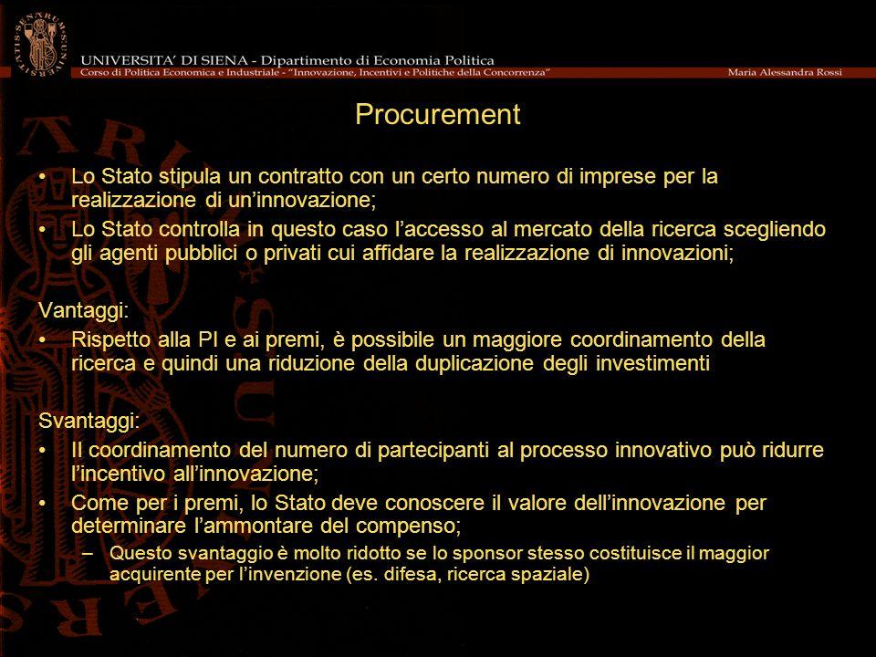 Procurement Lo Stato stipula un contratto con un certo numero di imprese per la realizzazione di un'innovazione;