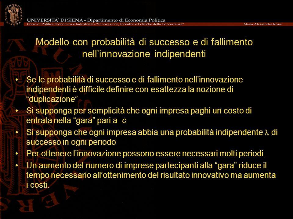 Modello con probabilità di successo e di fallimento nell'innovazione indipendenti