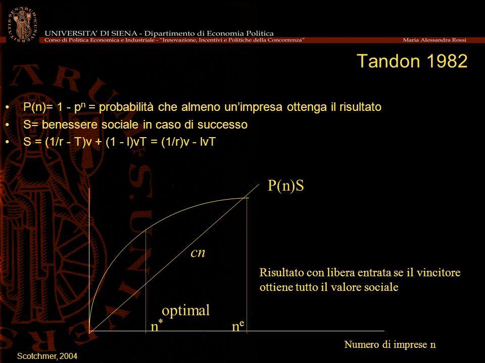 Tandon 1982 P(n)S cn optimal n* ne