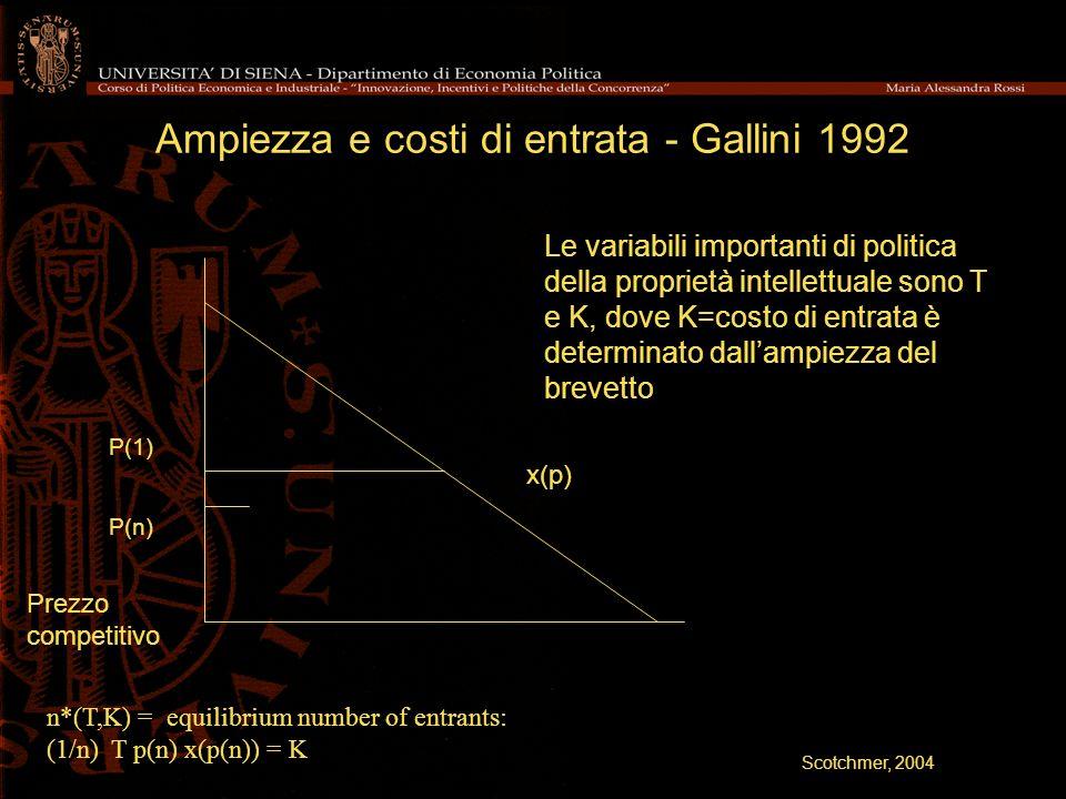 Ampiezza e costi di entrata - Gallini 1992