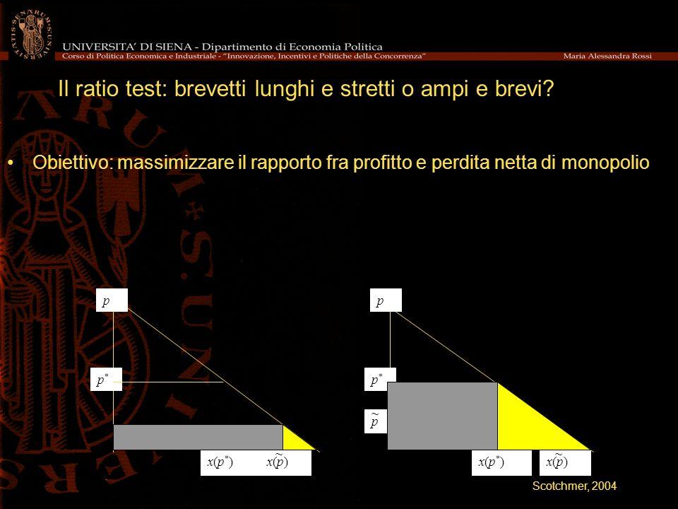 Ampi Test Websites