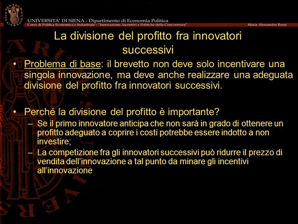 La divisione del profitto fra innovatori successivi
