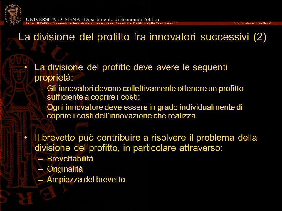 La divisione del profitto fra innovatori successivi (2)