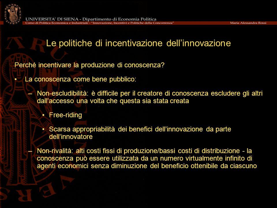 Le politiche di incentivazione dell'innovazione