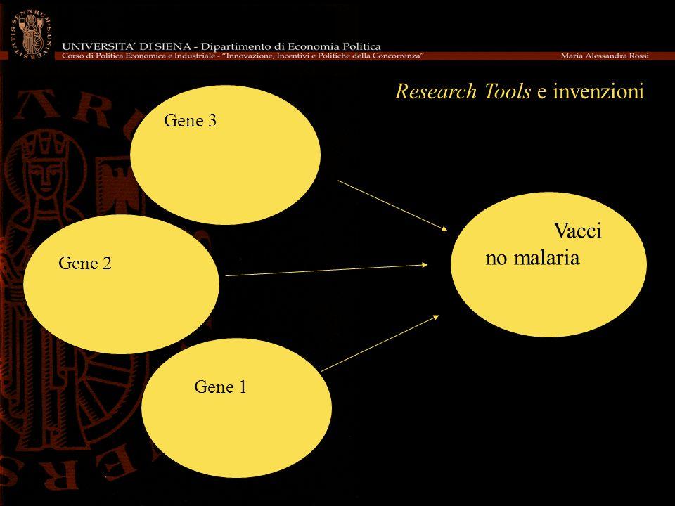 Research Tools e invenzioni