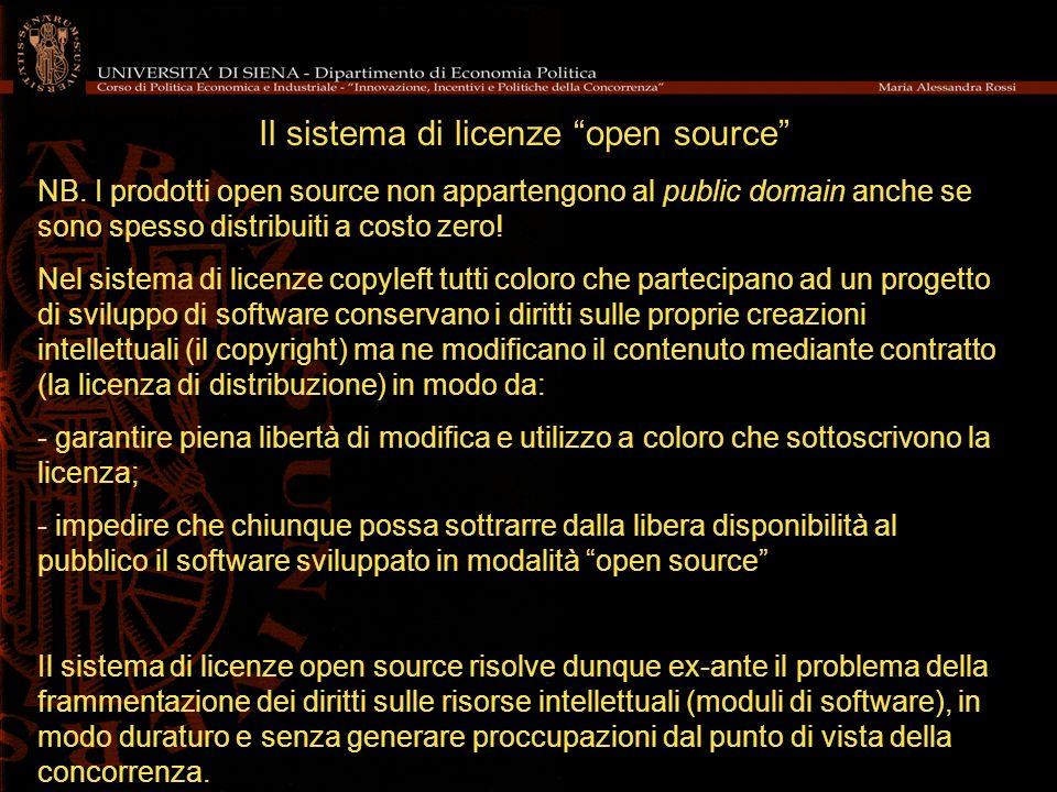 Il sistema di licenze open source