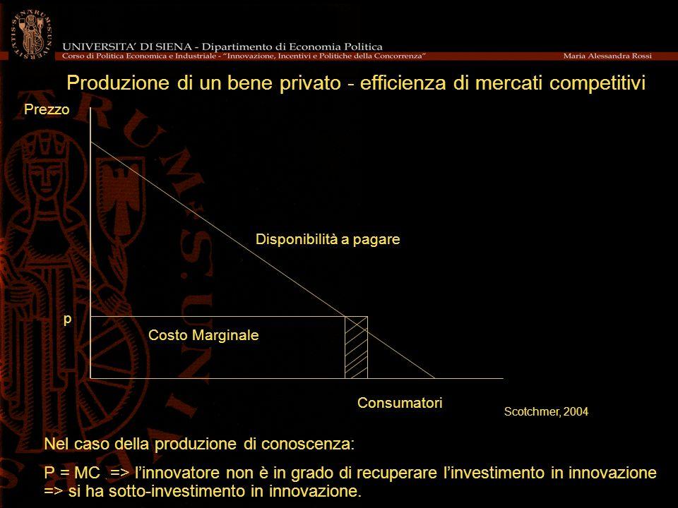Produzione di un bene privato - efficienza di mercati competitivi
