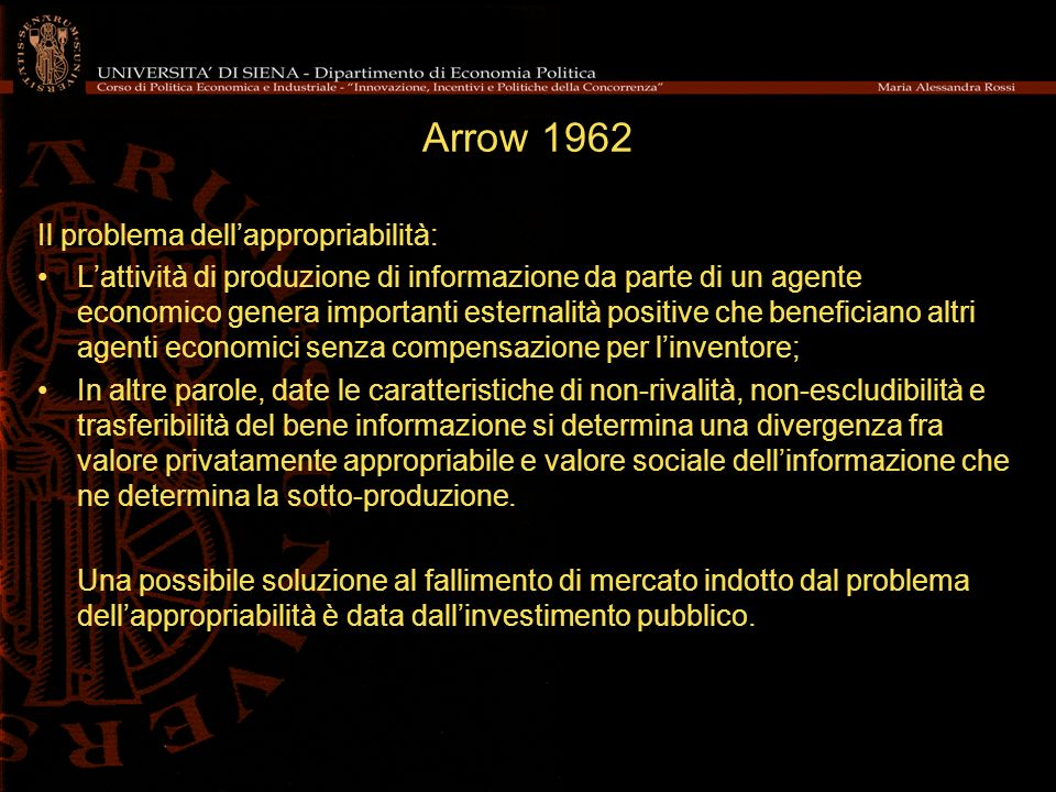 Arrow 1962 Il problema dell'appropriabilità: