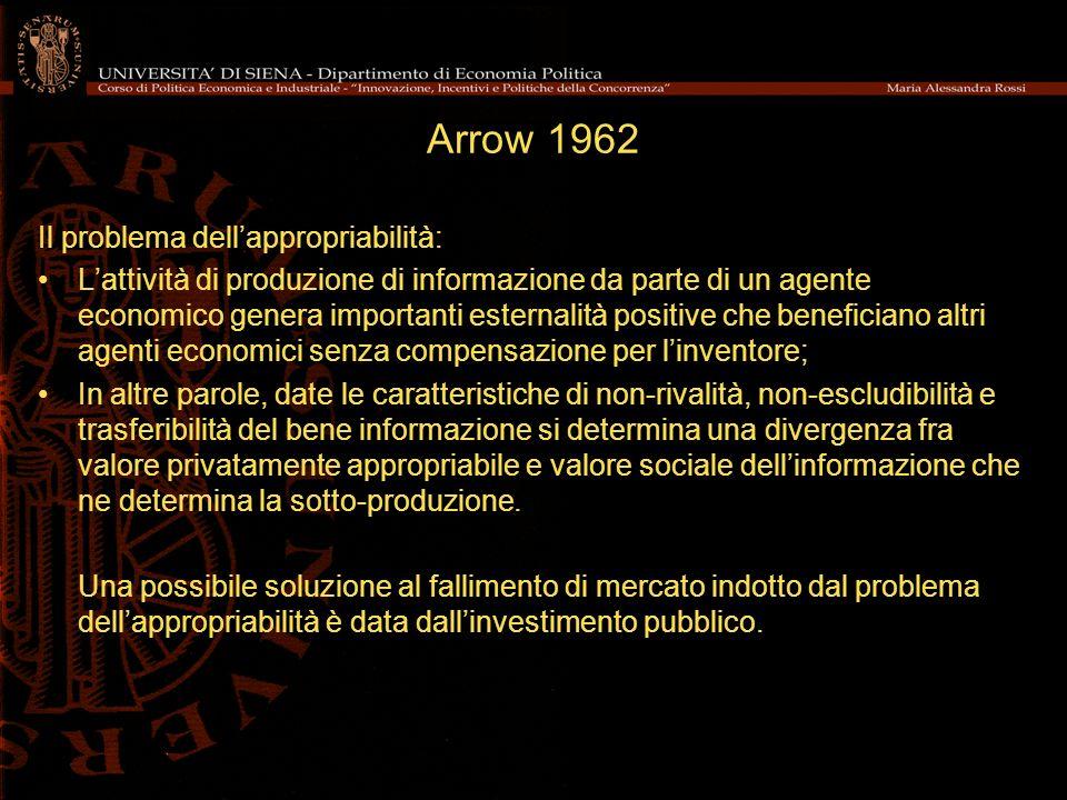 Arrow 1962 Il problema dell'appropriabilità: