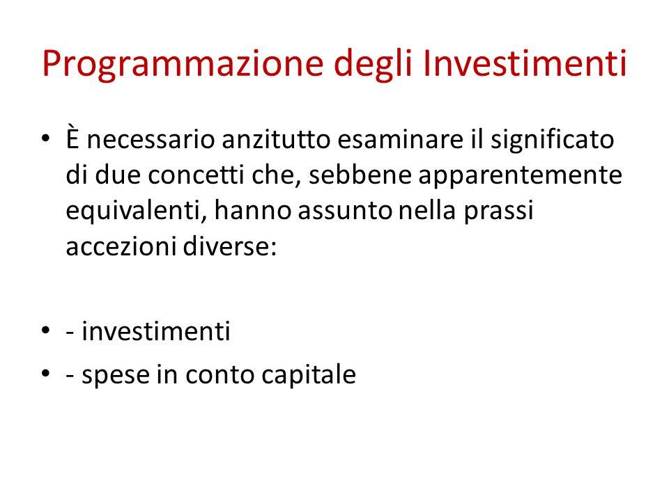 Programmazione degli Investimenti