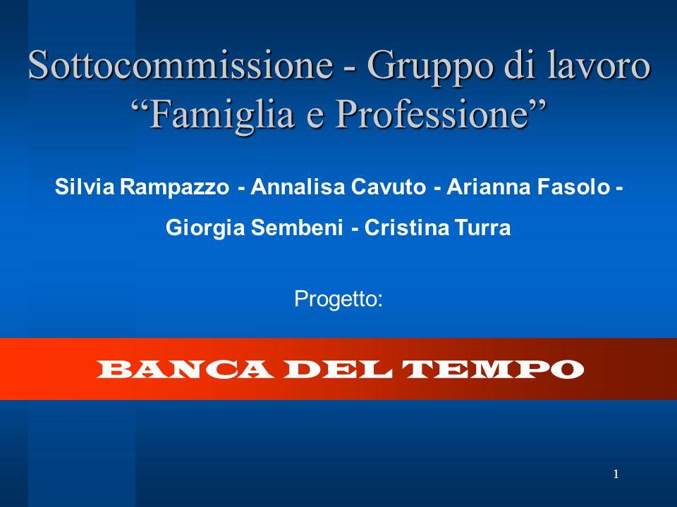 Sottocommissione - Gruppo di lavoro Famiglia e Professione