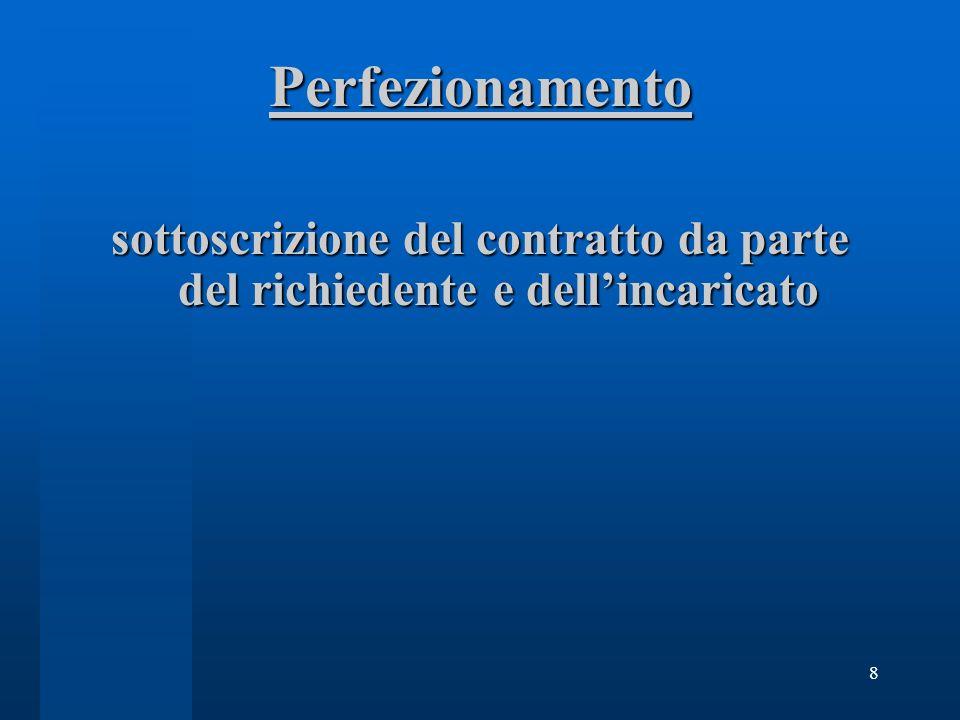 Perfezionamento sottoscrizione del contratto da parte del richiedente e dell'incaricato